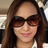 Lief vrouwtje van 38 uit Den Bommel (Zuid-Holland) wil sex