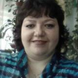 Ontmaagd worden door 48-jarige dame uit Heist-op-den-Berg