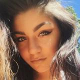 Sexy studente van 25 zoekt een sexdate met een hete jongen